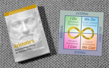 Aristotle Meets Can-Do Wisdom